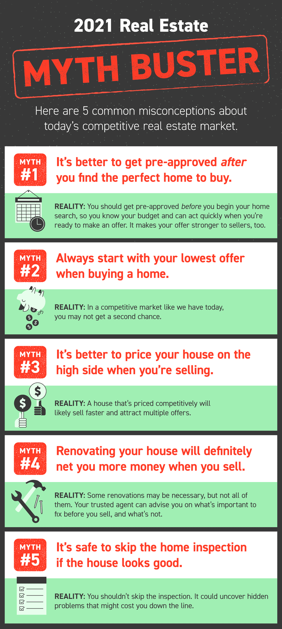 2021 Real Estate Myth Buster [INFOGRAPHIC] | Simplifying The Market